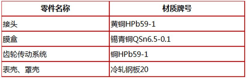 不锈钢压力表,YE-100B膜盒压力表,耐腐蚀膜盒压力表